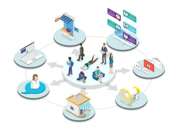 Email Marketing Automation & Full Funnel Benner